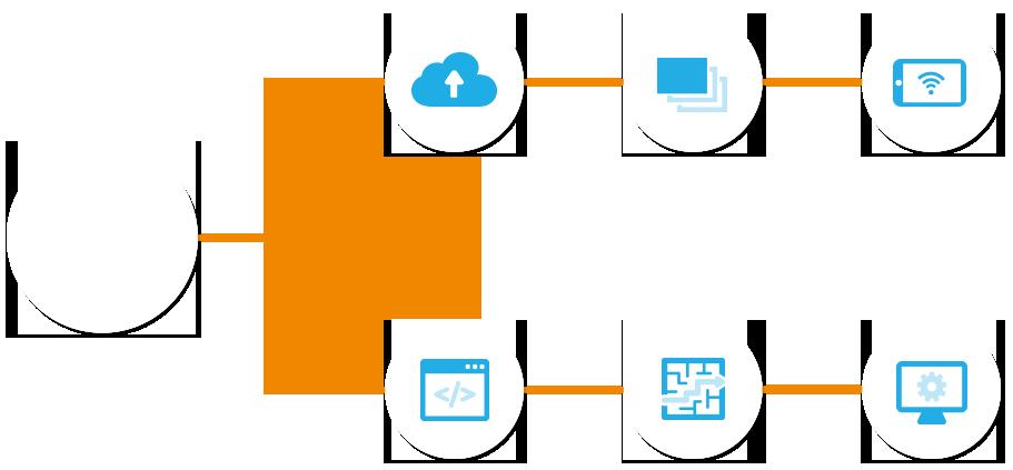 Flap - Salesforce Solutions  en cualquier dispositivo